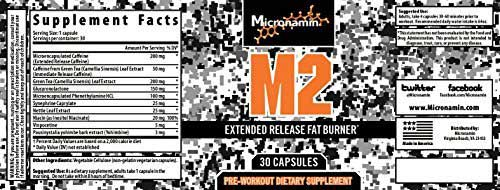 Micronamin M2 Ingredients