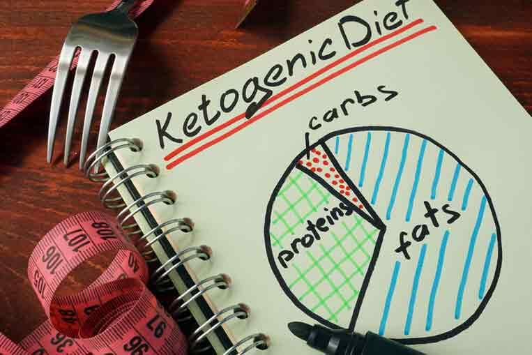 Purefit KETO - Keto diet